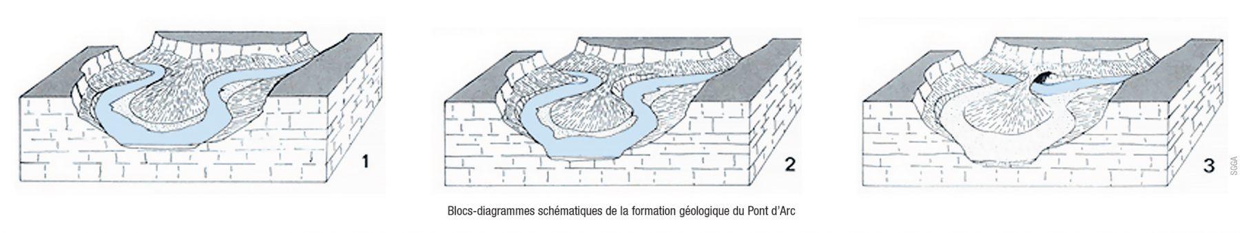 formation-geologique-pont-arc-ardeche.jpg