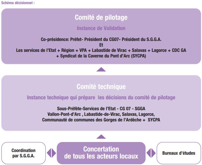 ogs-schema-projet-1.png